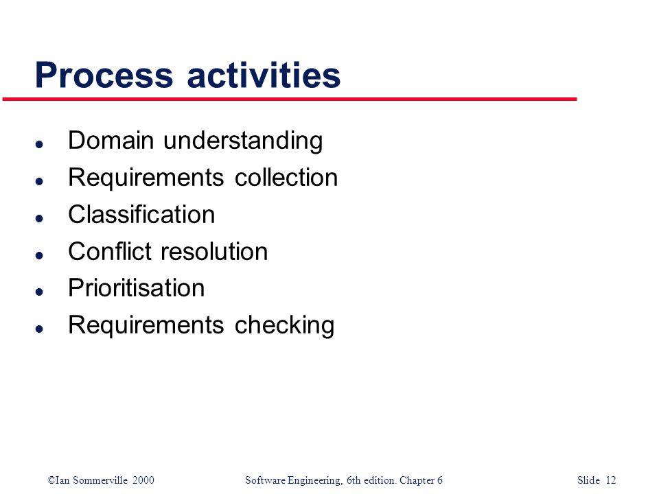 Process activities Domain understanding Requirements collection