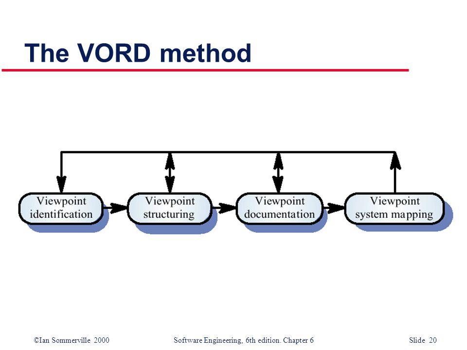 The VORD method
