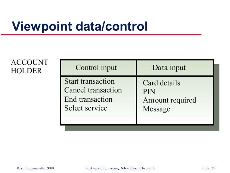 Viewpoint data/control