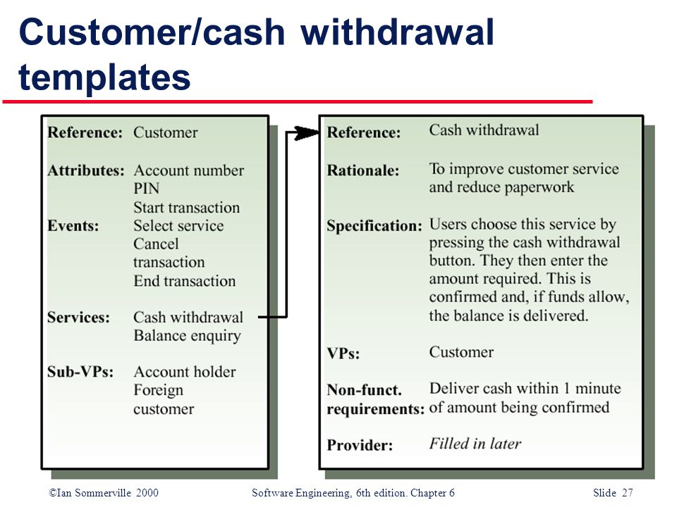 Customer/cash withdrawal templates