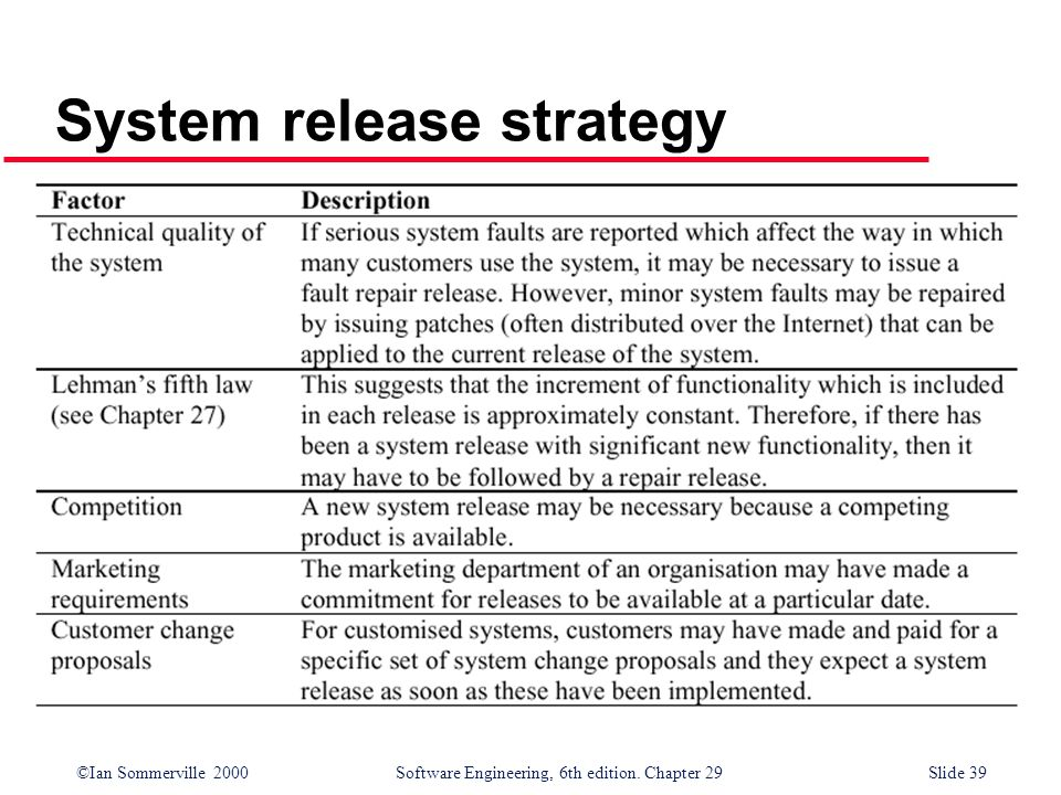 System release strategy