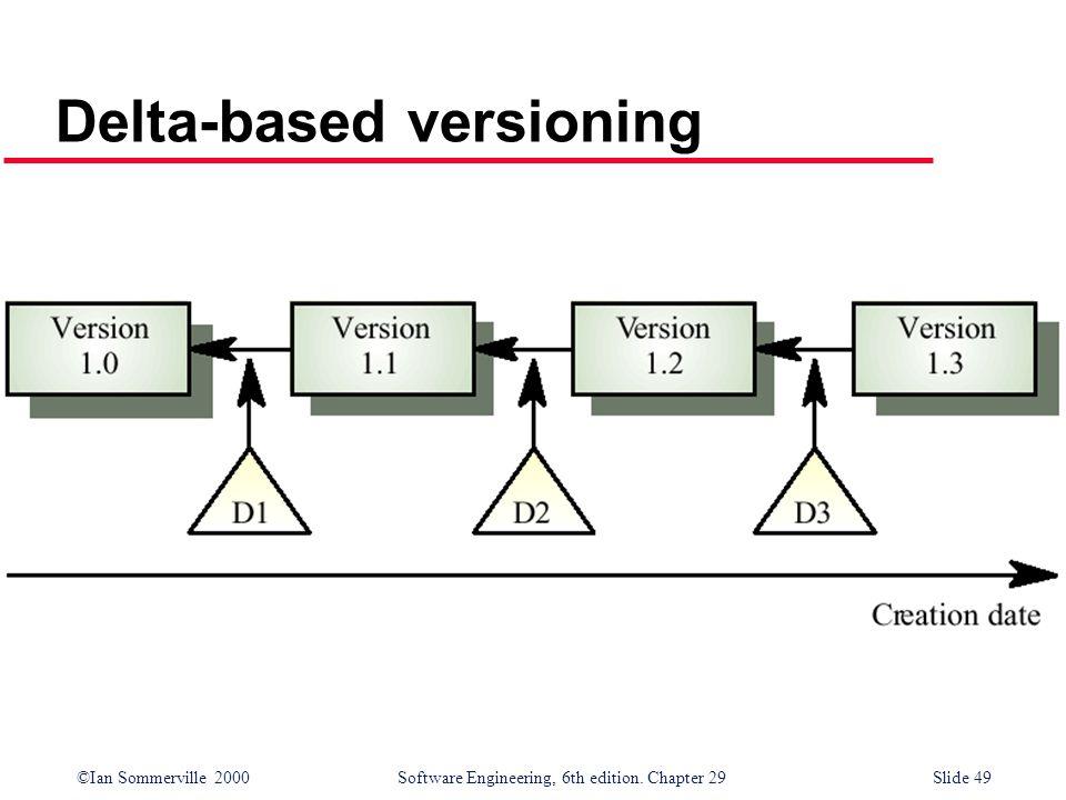 Delta-based versioning