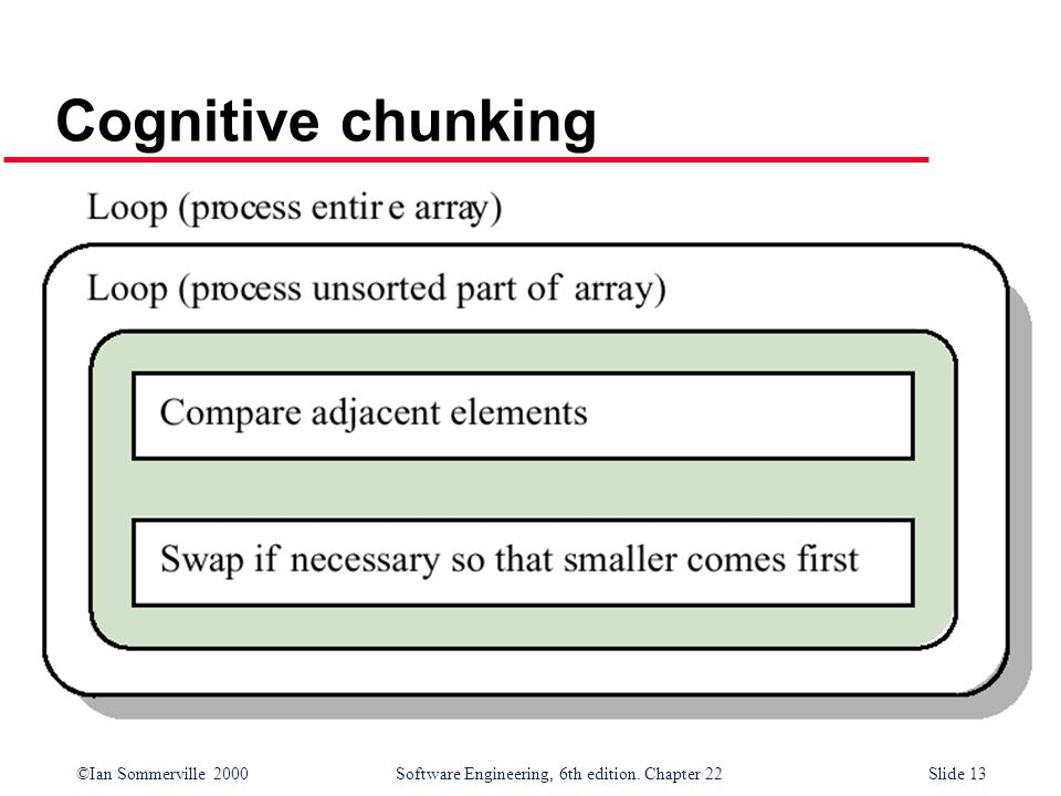 Cognitive chunking