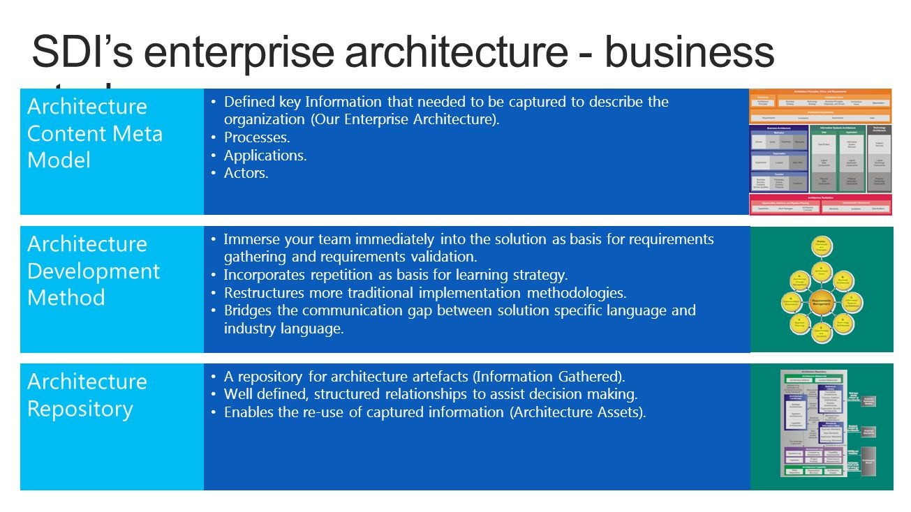 Convergence 21 2017 2013 microsoft corporation all for Enterprise architecture definition