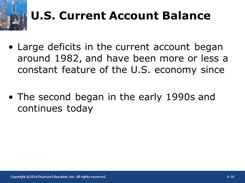 U.S. Current Account Balance