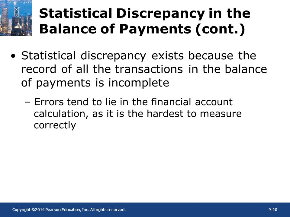 Statistical Discrepancy in the Balance of Payments (cont.)