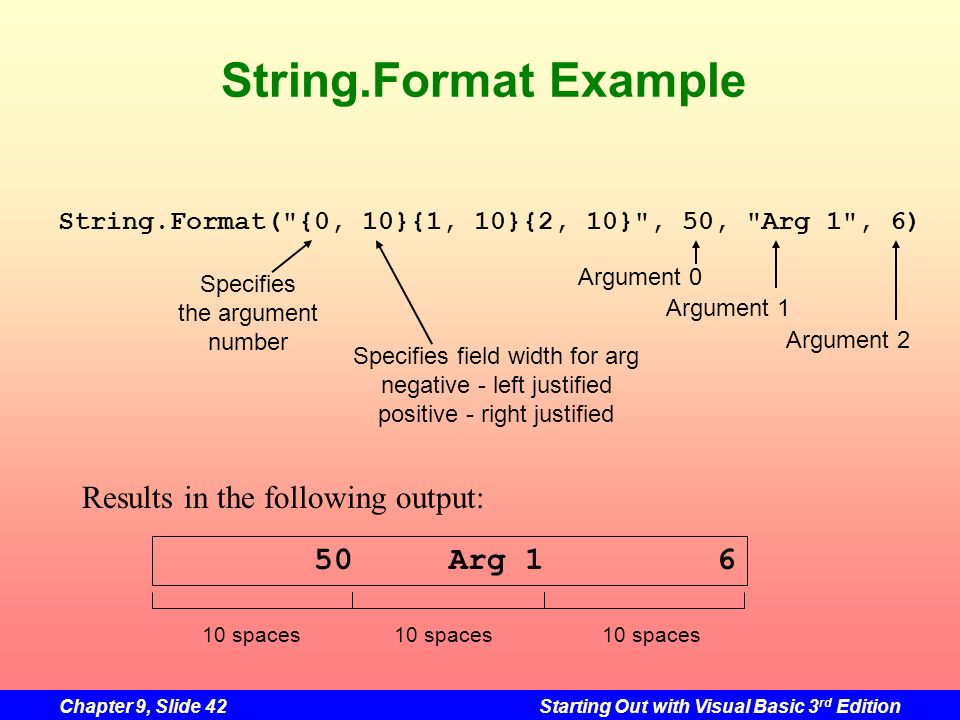 String.Format Example Results in the following output: 50 Arg 1 6
