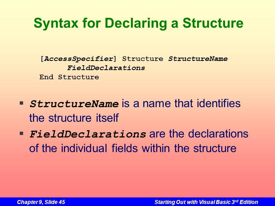 Syntax for Declaring a Structure