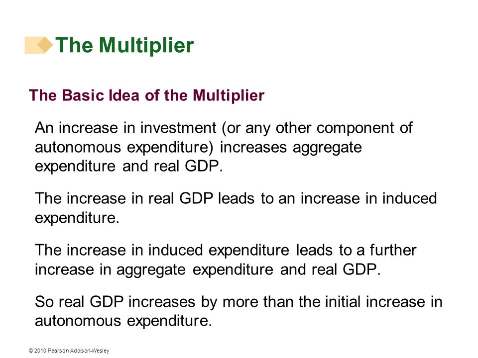 The Multiplier The Basic Idea of the Multiplier