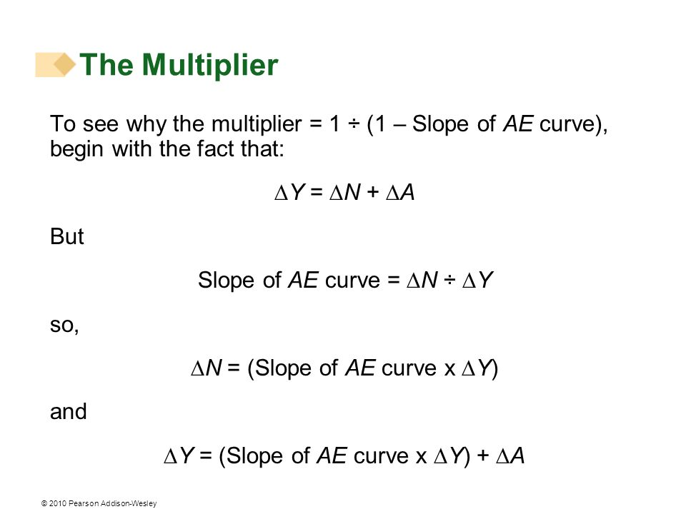 The MultiplierTo see why the multiplier = 1 ÷ (1 – Slope of AE curve), begin with the fact that: DY = DN + DA.