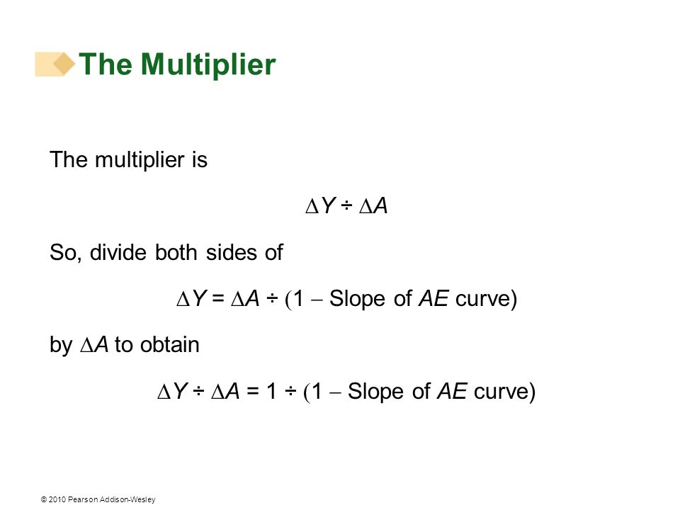 The Multiplier The multiplier is DY ÷ DA So, divide both sides of