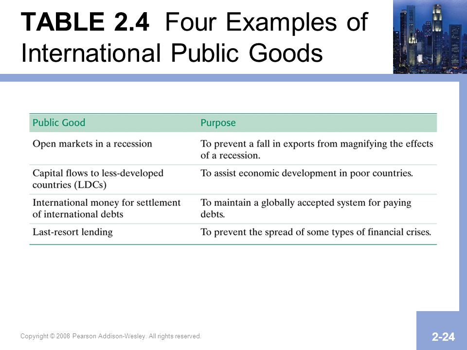 TABLE 2.4 Four Examples of International Public Goods