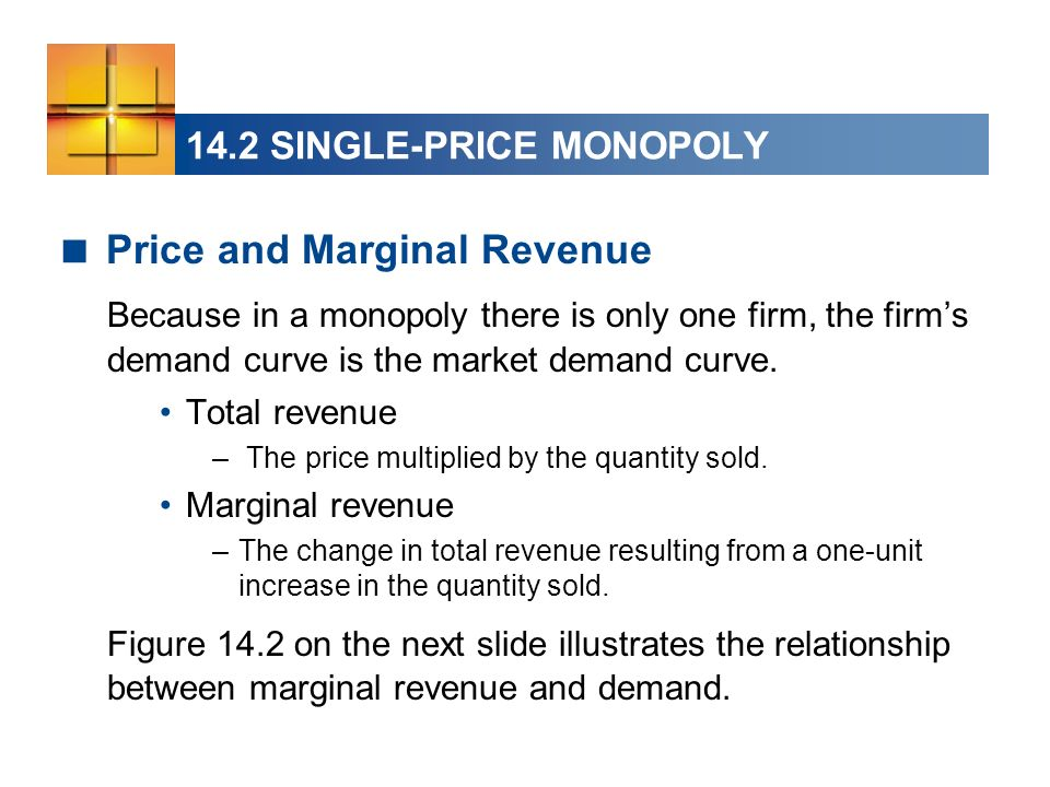 14.2 SINGLE-PRICE MONOPOLY
