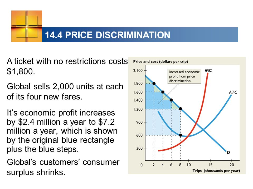 14.4 PRICE DISCRIMINATION A ticket with no restrictions costs $1,800.
