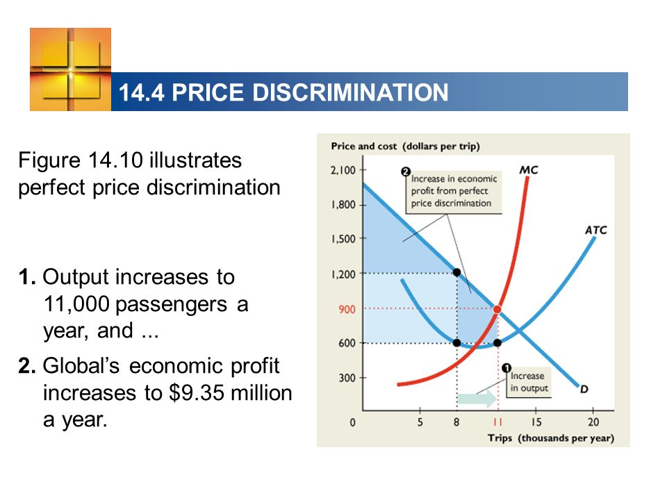14.4 PRICE DISCRIMINATION Figure 14.10 illustrates perfect price discrimination. 1. Output increases to 11,000 passengers a year, and ...