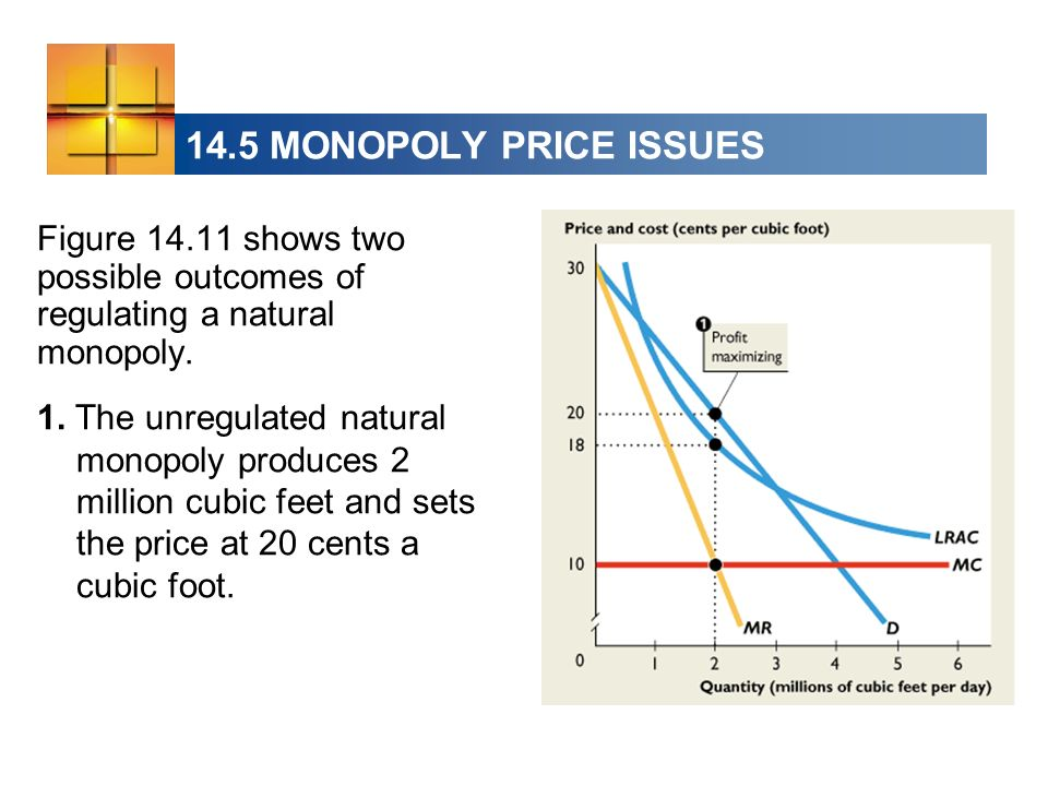 14.5 MONOPOLY PRICE ISSUES Figure 14.11 shows two possible outcomes of regulating a natural monopoly.