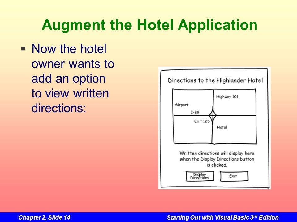 Augment the Hotel Application