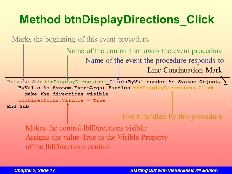 Method btnDisplayDirections_Click
