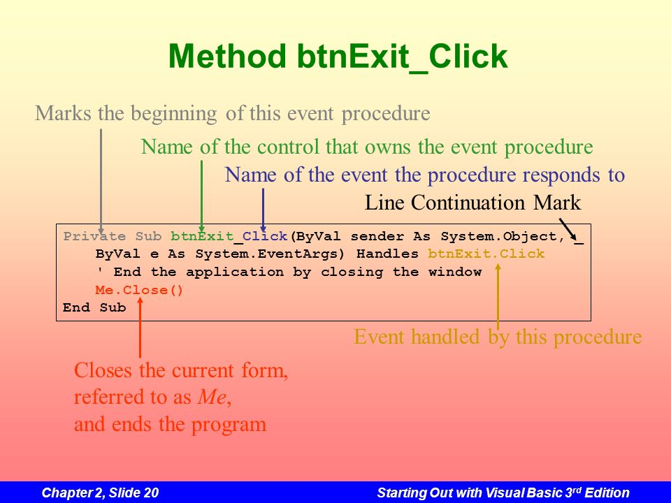 Method btnExit_Click Marks the beginning of this event procedure