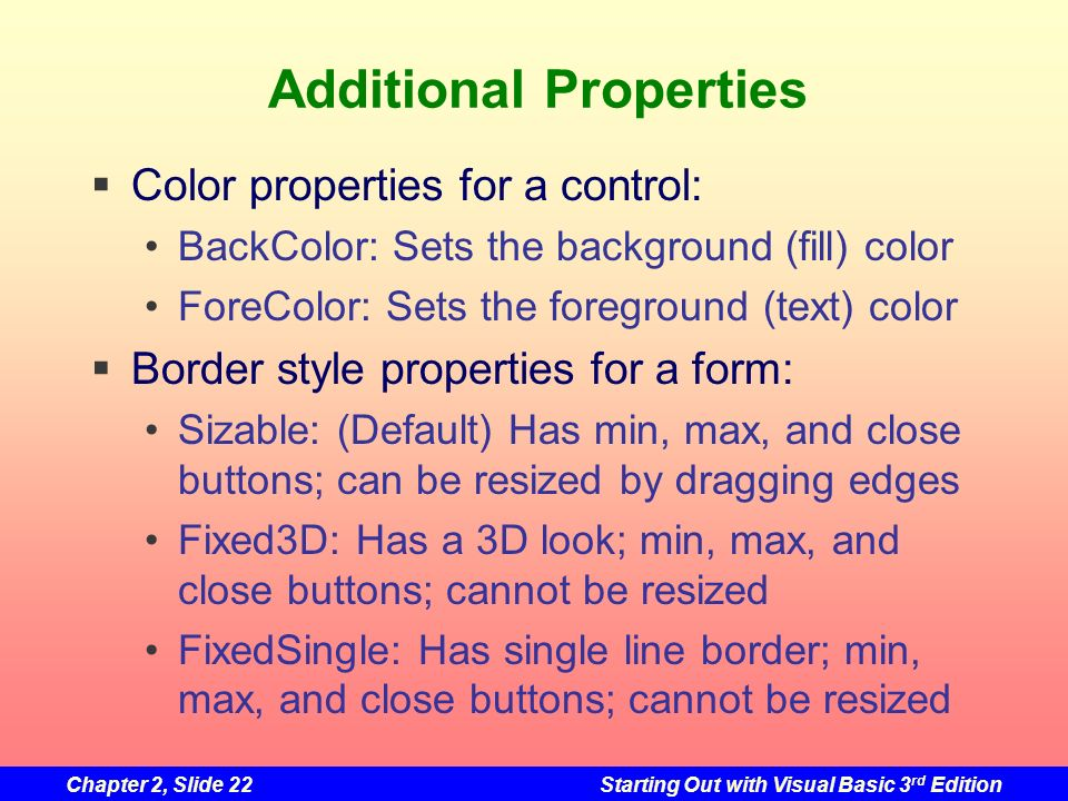 Additional Properties