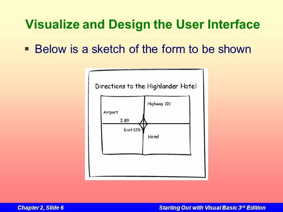 Visualize and Design the User Interface