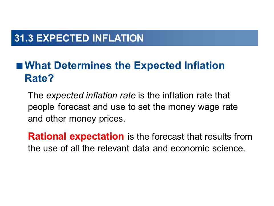 What Determines the Expected Inflation Rate