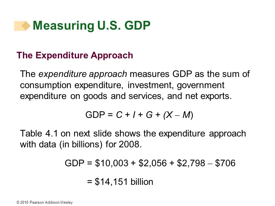 Measuring U.S. GDP The Expenditure Approach