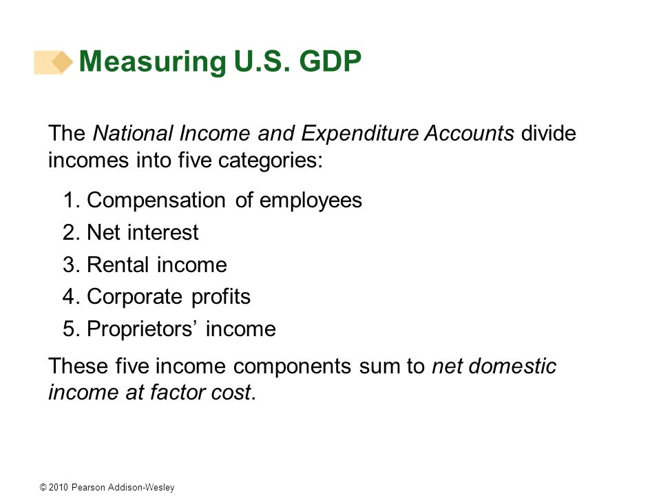 Measuring U.S. GDP The National Income and Expenditure Accounts divide incomes into five categories: