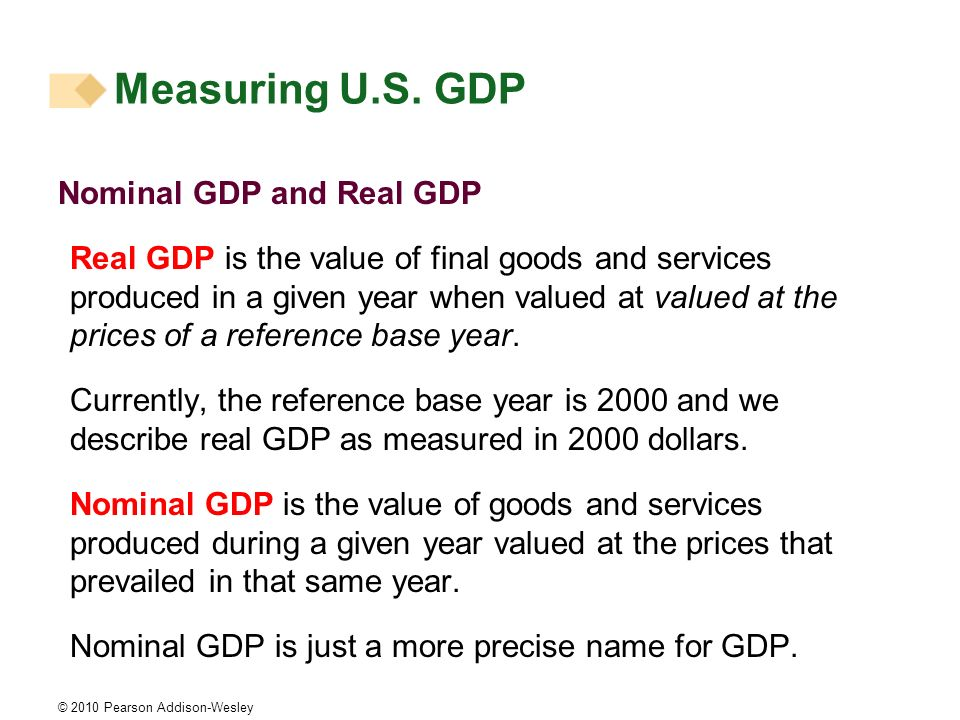 Measuring U.S. GDP Nominal GDP and Real GDP