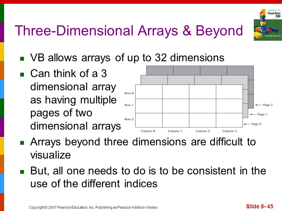 Three-Dimensional Arrays & Beyond