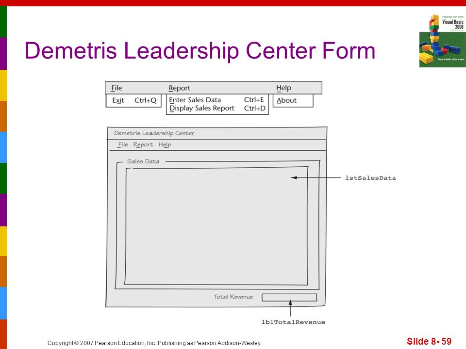 Demetris Leadership Center Form