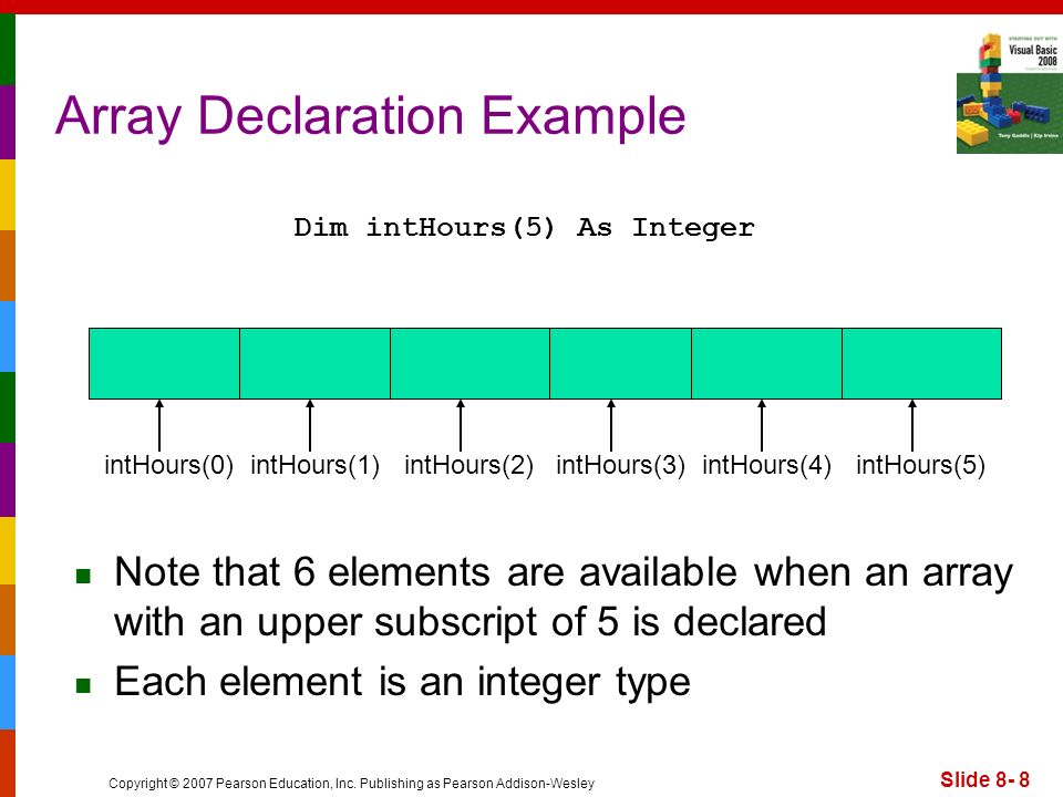 Array Declaration Example