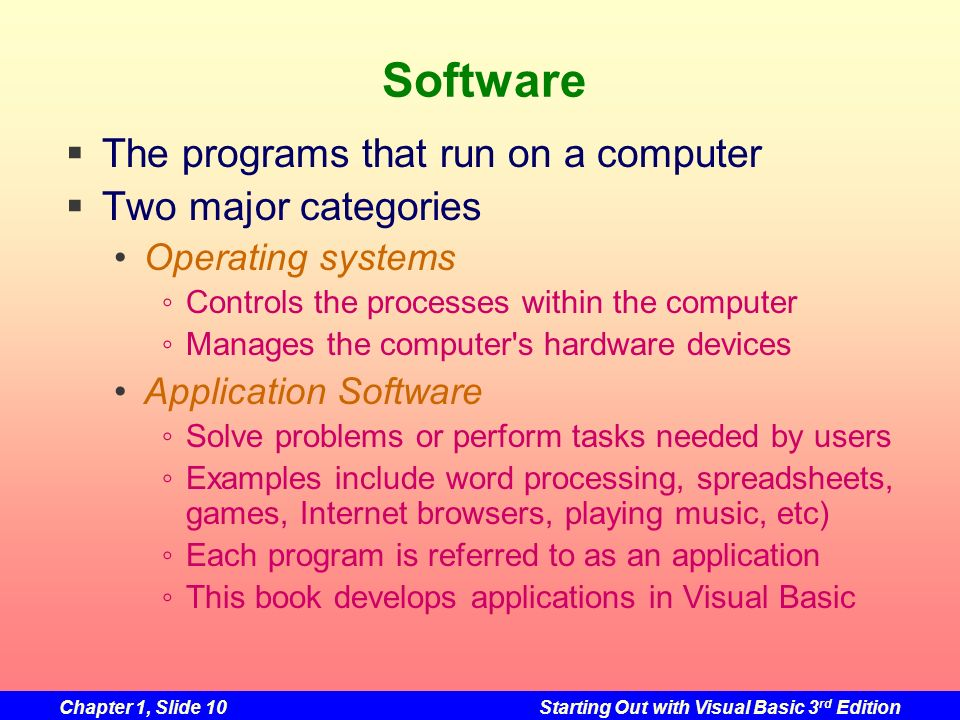 Software The programs that run on a computer Two major categories