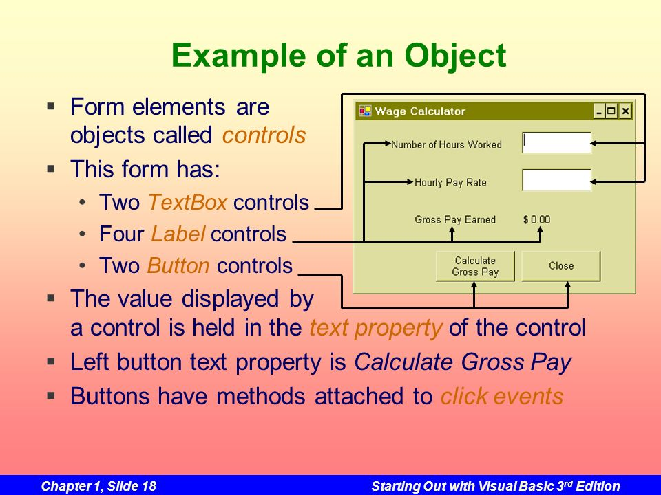 Example of an Object Form elements are objects called controls