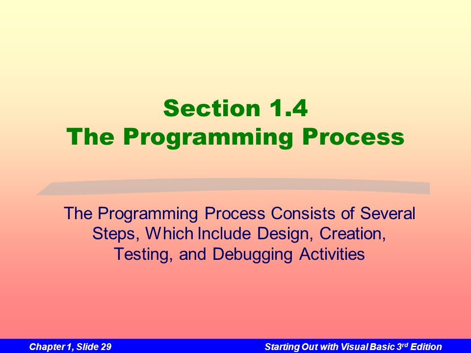 Section 1.4 The Programming Process