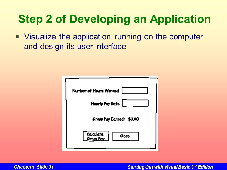 Step 2 of Developing an Application
