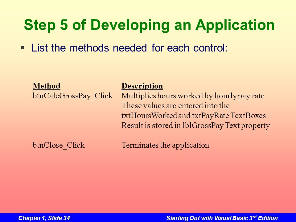 Step 5 of Developing an Application