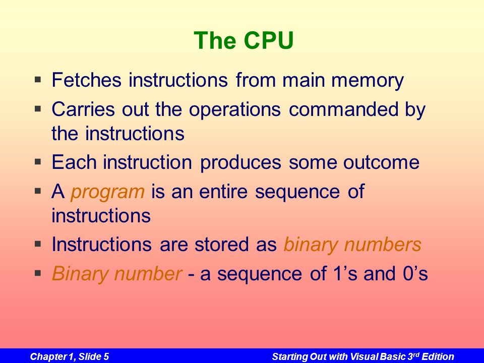 The CPU Fetches instructions from main memory