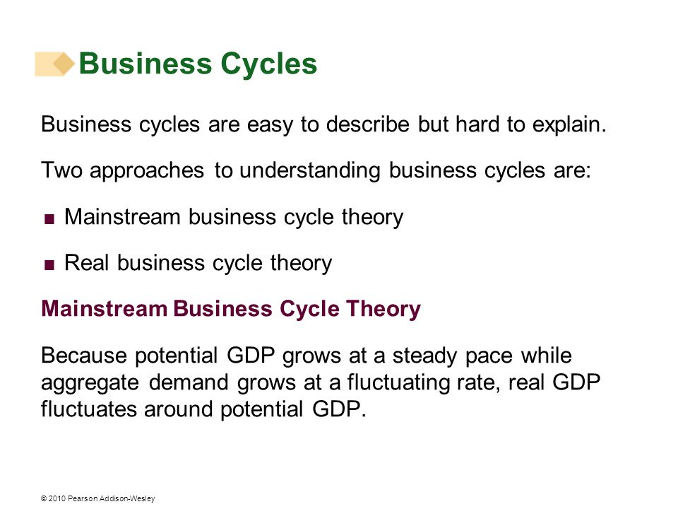 Business Cycles Business cycles are easy to describe but hard to explain. Two approaches to understanding business cycles are: