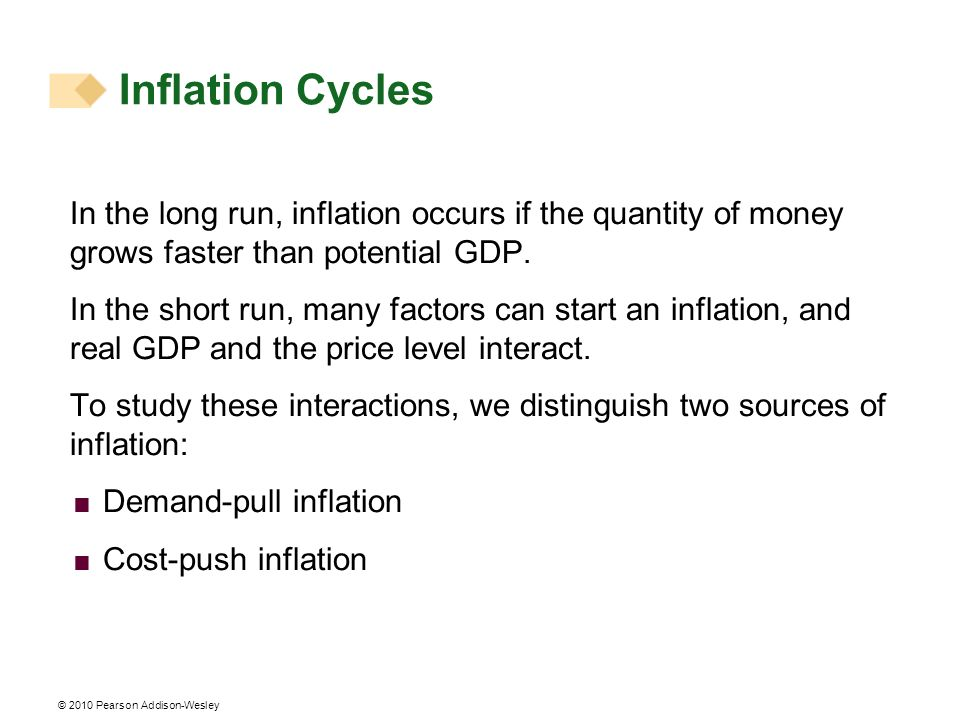 Inflation Cycles In the long run, inflation occurs if the quantity of money grows faster than potential GDP.