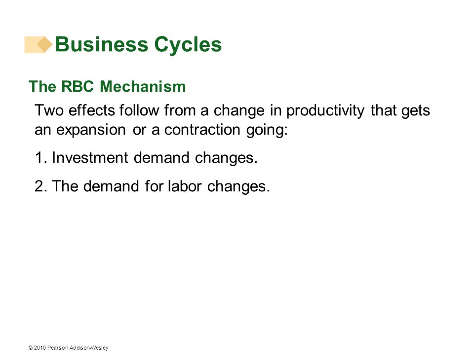 Business Cycles The RBC Mechanism