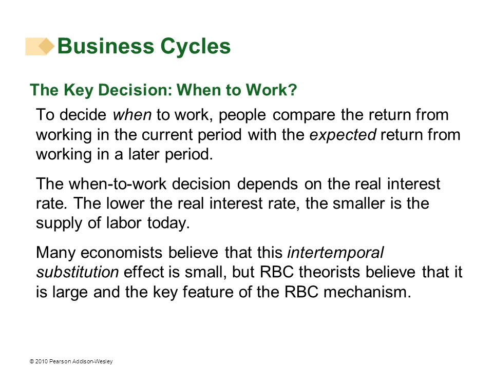 Business Cycles The Key Decision: When to Work