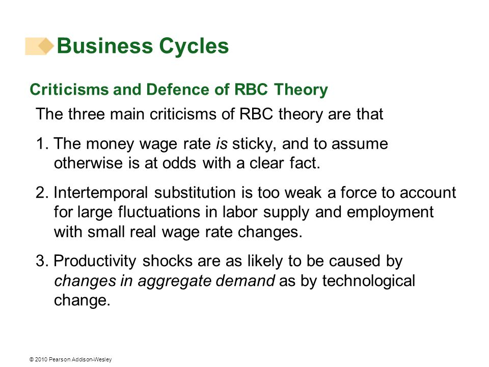 Business Cycles Criticisms and Defence of RBC Theory