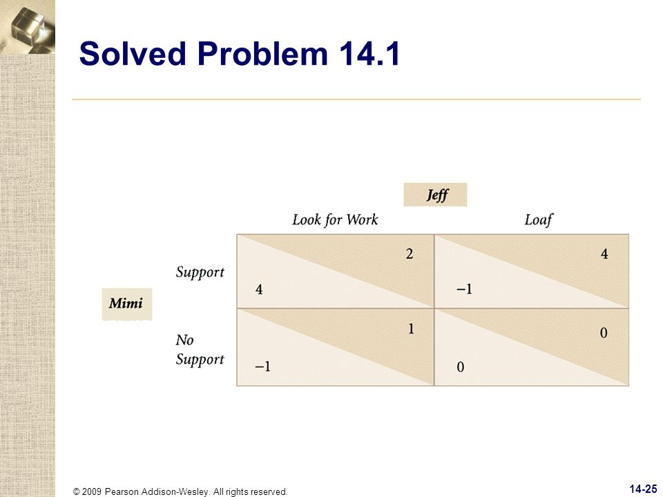 Solved Problem 14.1 © 2009 Pearson Addison-Wesley. All rights reserved.