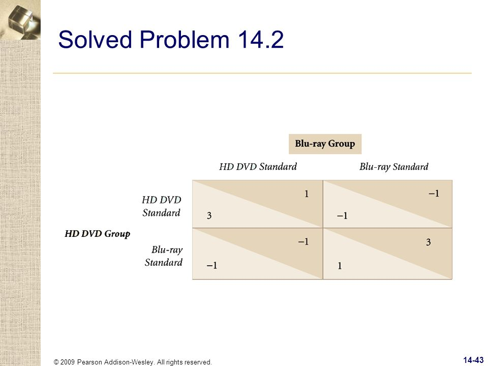 Solved Problem 14.2 © 2009 Pearson Addison-Wesley. All rights reserved.