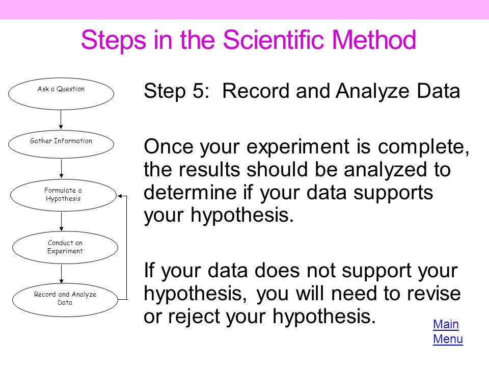 the scientific method steps pdf