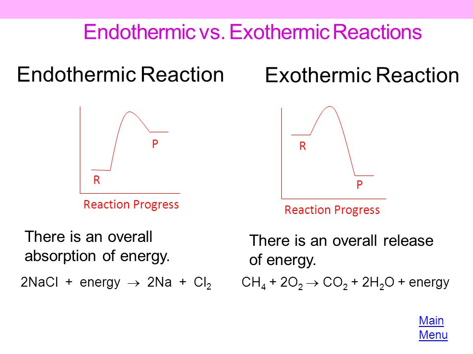 Is Hell Exothermic Or Endothermic Essay