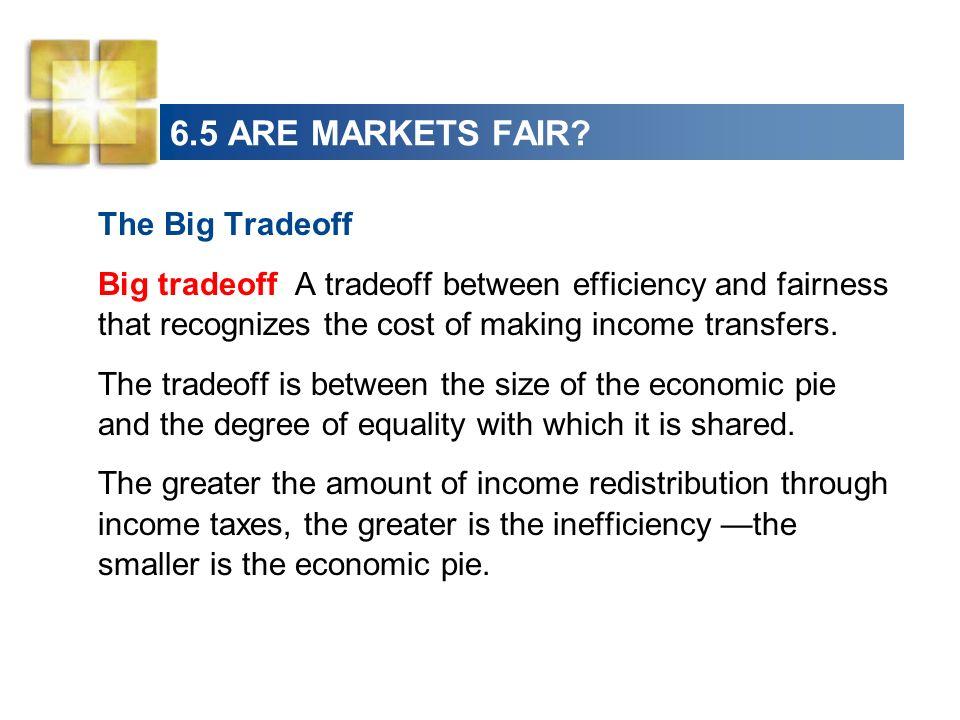 6.5 ARE MARKETS FAIR The Big Tradeoff