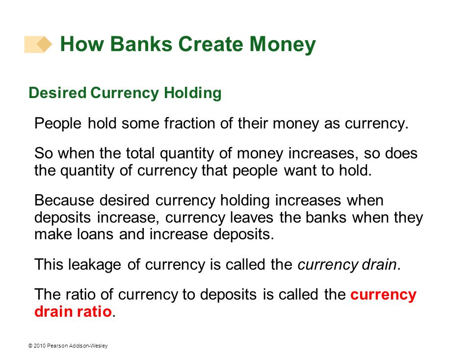 How Banks Create Money Desired Currency Holding
