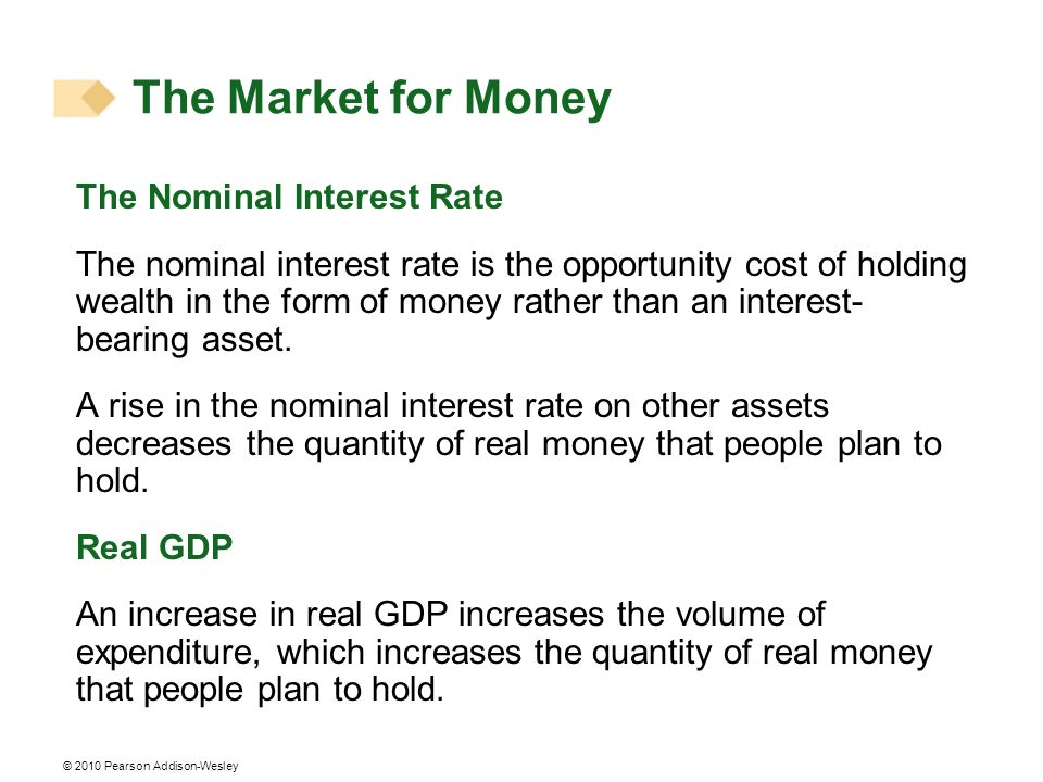 The Market for Money The Nominal Interest Rate